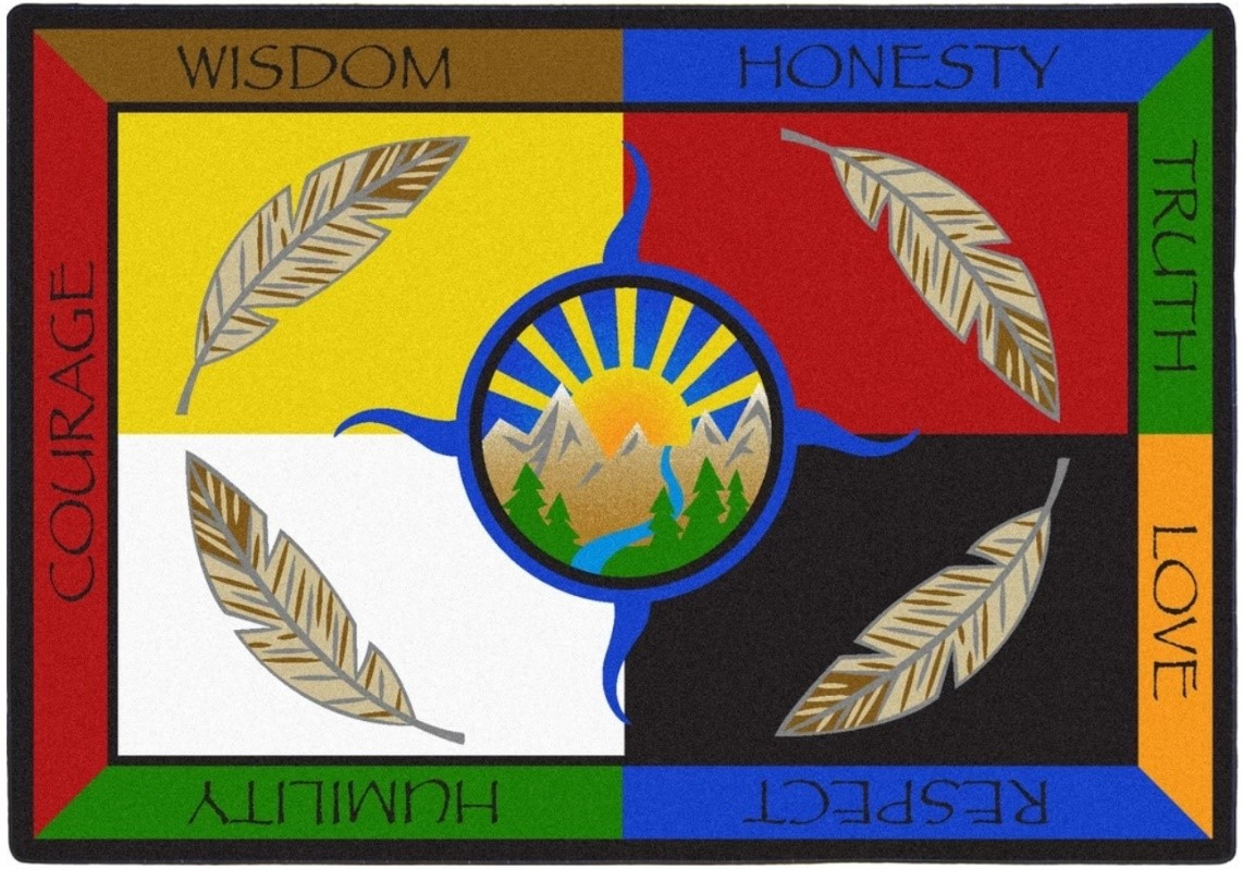 Medicine Wheel and the Seven Grandfathers Teachings